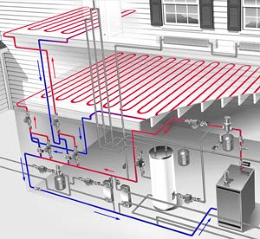 Foto calefacci n por piso radiante de acixs 68573 - Calefaccion por hilo radiante ...