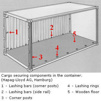 Shipping Container habitable