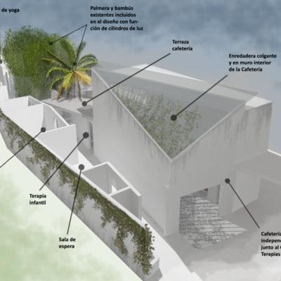 Centro de terapias en Boca del río