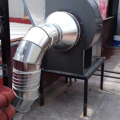 Sistema de extraccion espiroducto