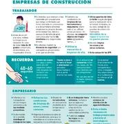 Infografia Medidas Preventivas Coronavirus Obras y Empresas de Construcción