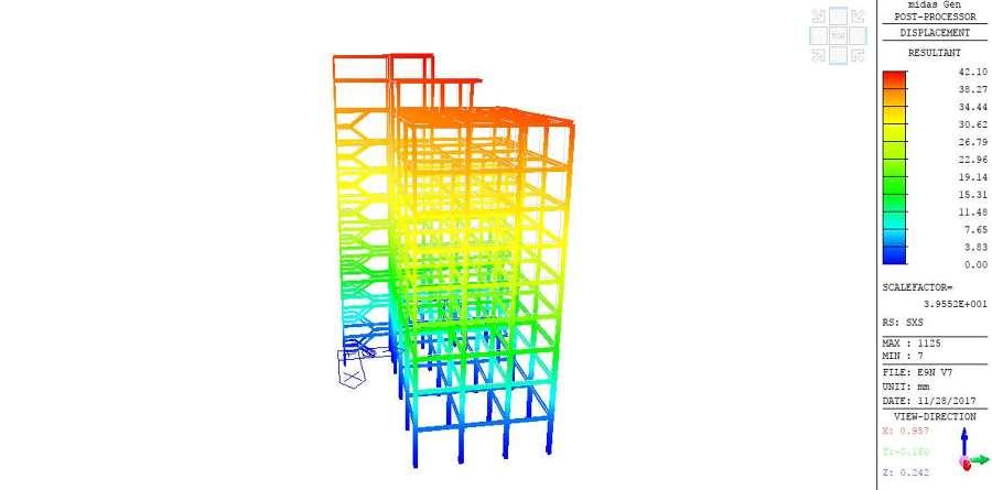 Análisis de elementos estructurales