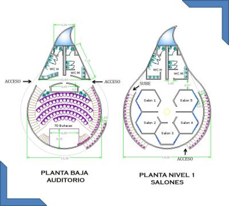 Aulas y Auditorio
