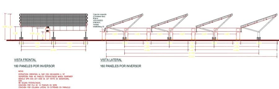 distribución paneles