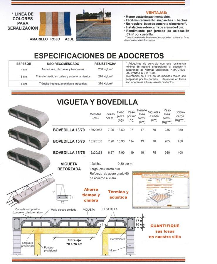 VIGUETA Y BOVEDILLA