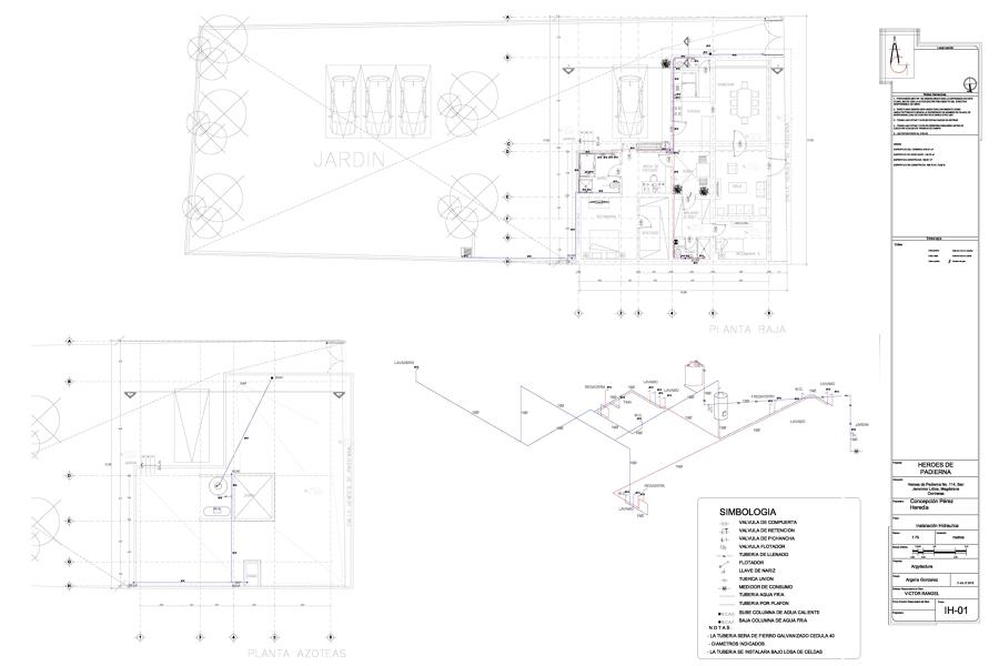 plano Instalación hidraulica
