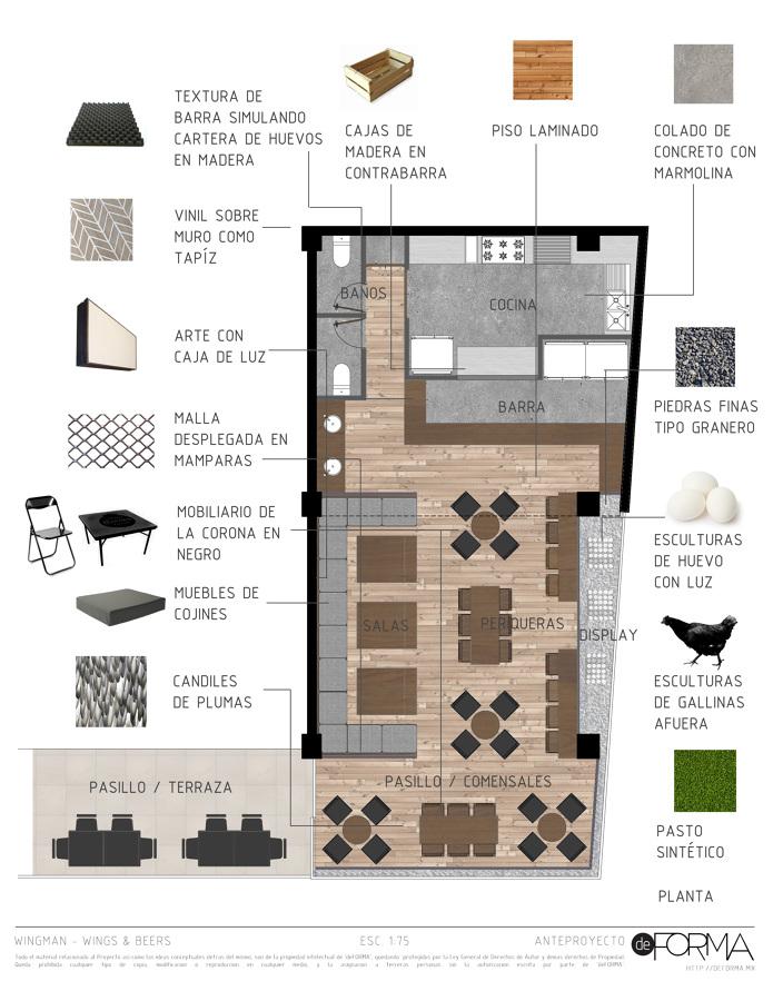 Foto planta arquitect nica de deforma estudio creativo for Mobiliario para planos