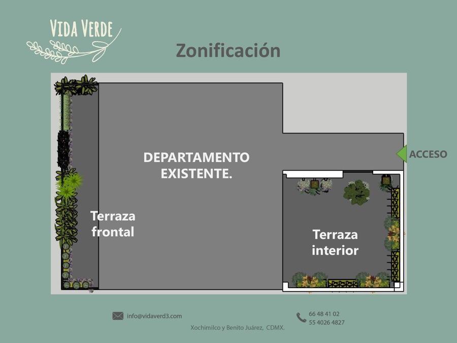Zonificación de terrazas.