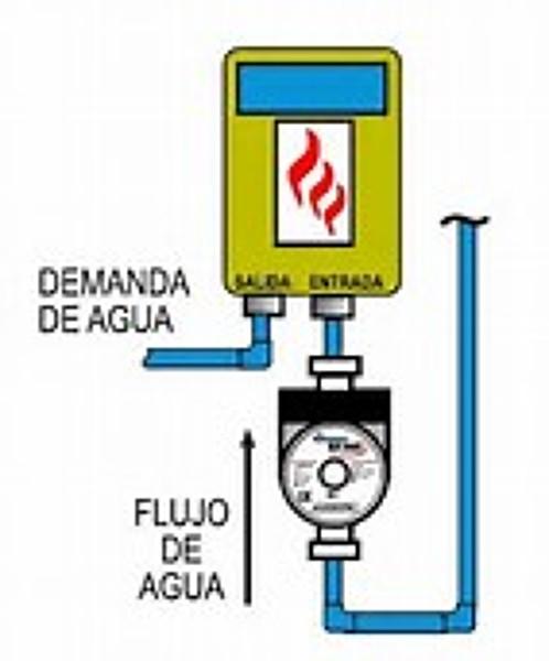 Instal un boiler de paso y el agua sale con poca presi n for Poca presion de agua