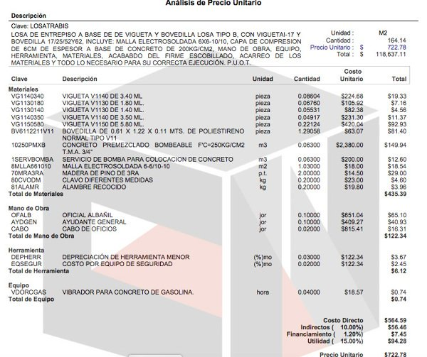 Cu l es el precio unitario para una losa de vigueta y for Precio de reforma por m2