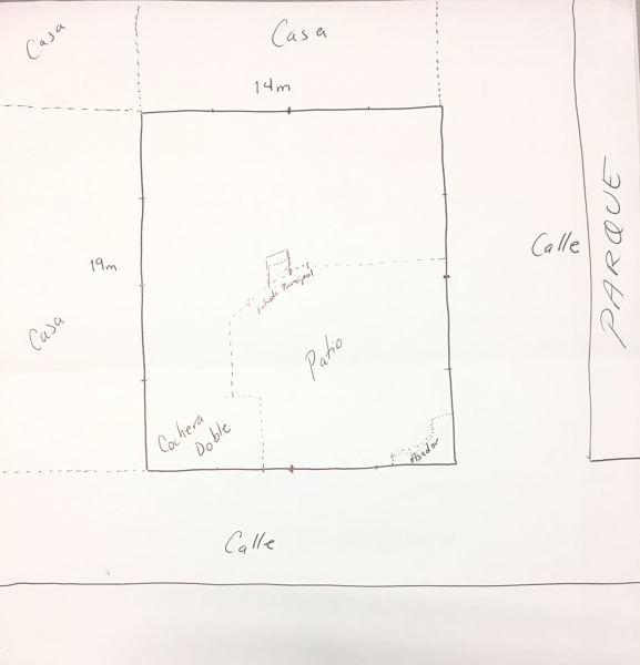 ¿Cuánto costaría construir una casa de 200 m2 en Monterrey, N.L.?