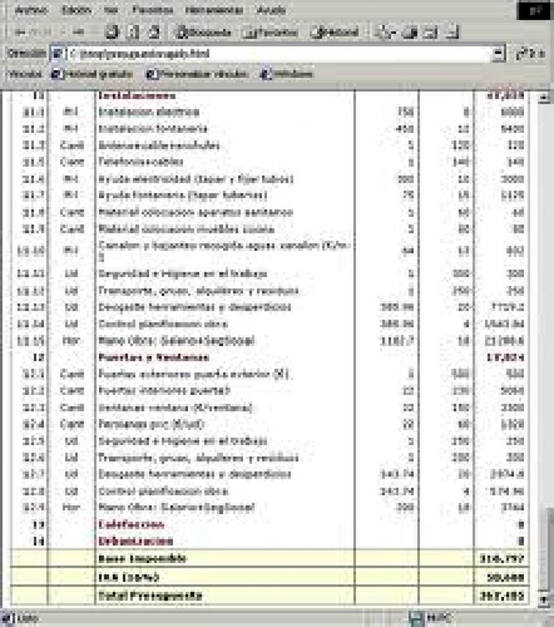 Presupuesto casa residencial guadalupe nuevo le n - Presupuesto de casa ...