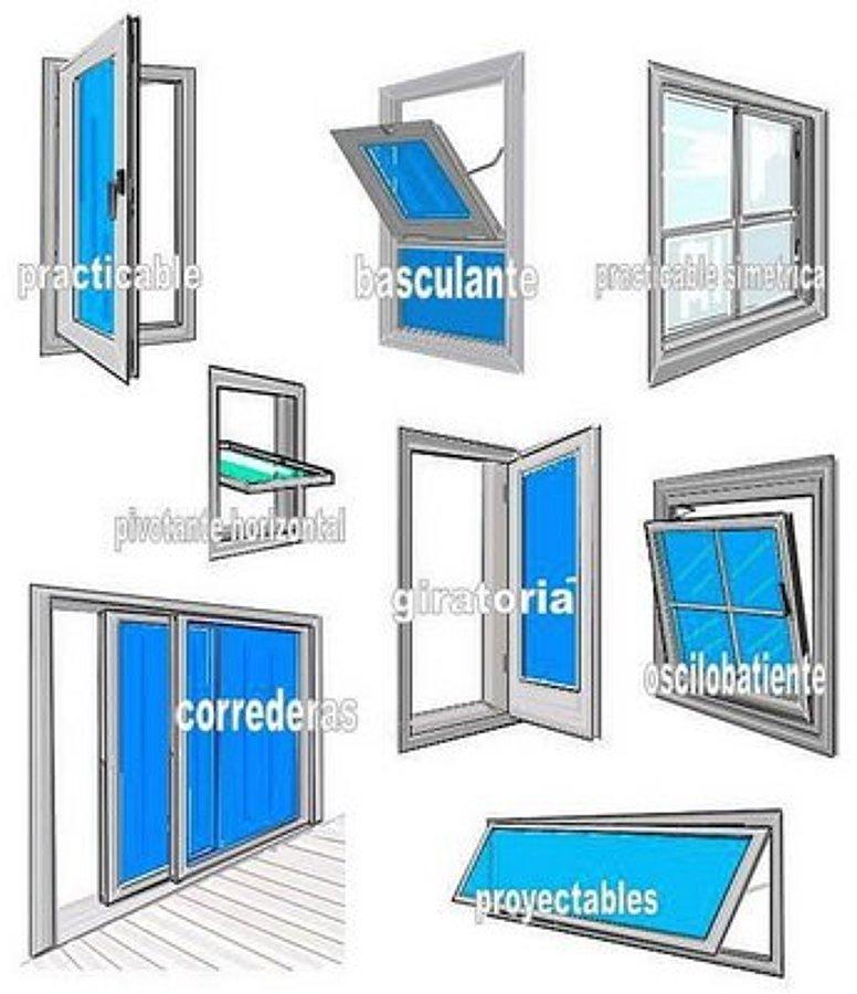 tipos de ventanas de aluminio para ba os images